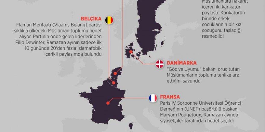 Ramazan'da Avrupa'da islamafobik söylem tavan yaptı