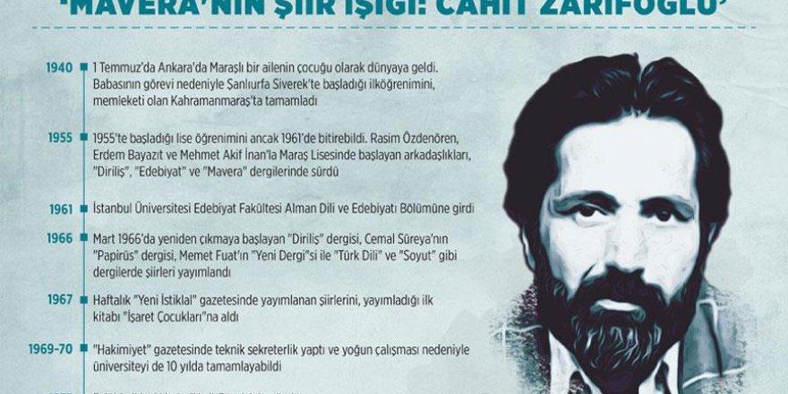 'Mavera'nın şiir ışığı: Cahit Zarifoğlu'