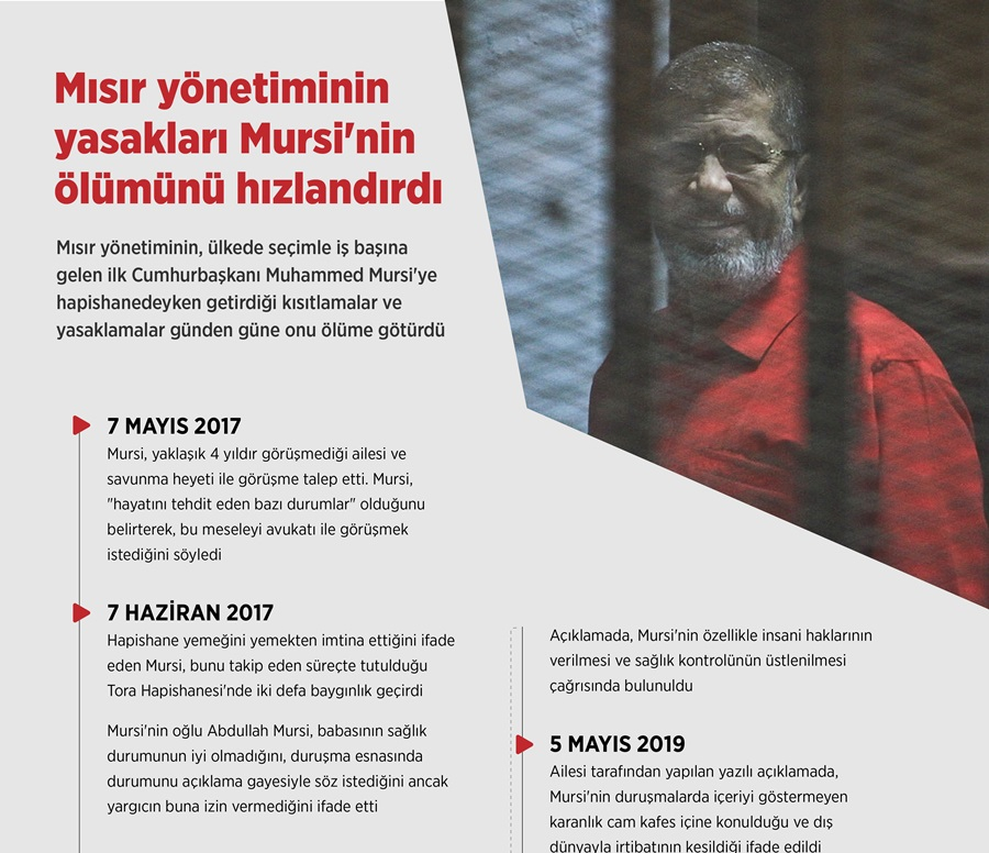 Mısır yönetiminin yasakları Mursi'nin ölümünü hızlandırdı 1
