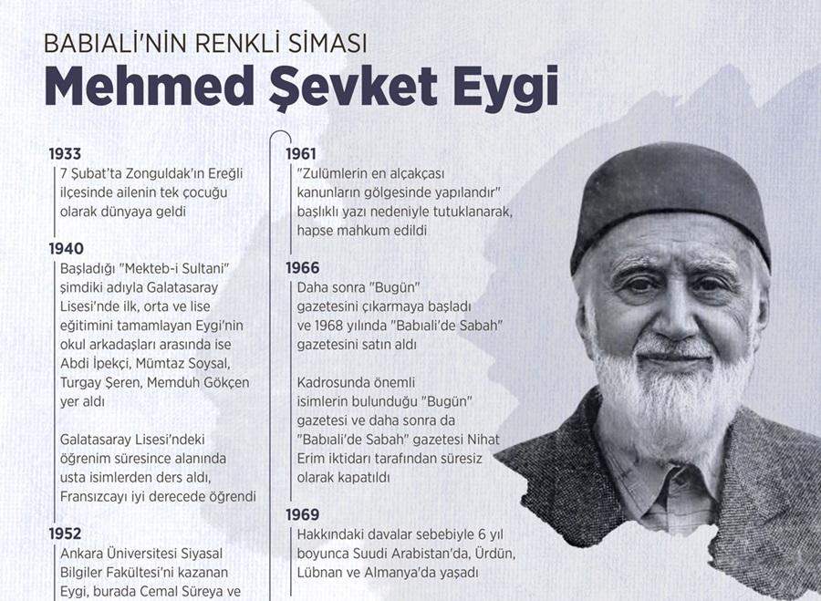'Babıali'nin renkli siması: Mehmed Şevket Eygi' 1
