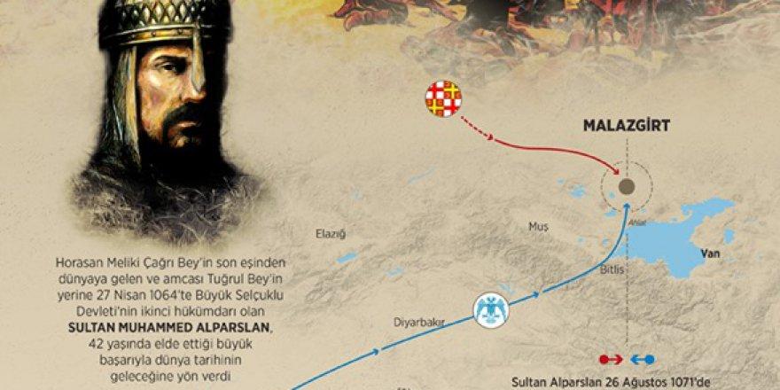 26 Ağustos 1071 Malazgirt Zaferi..