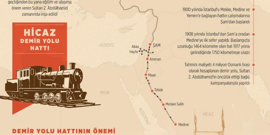 Sultan 2. Abdülhamid'in büyük projesi: Hicaz Demir Yolu