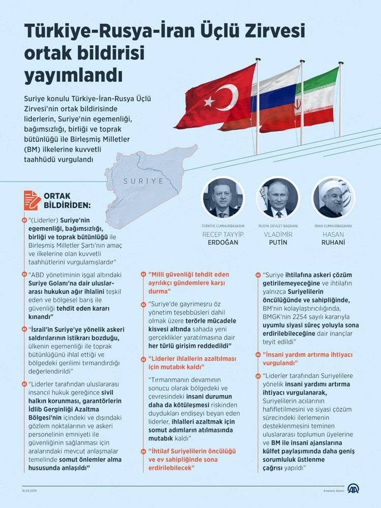 Erdoğan: Suriye'nin istikbali için en büyük tehdit kaynağı YPG/PYD& 1