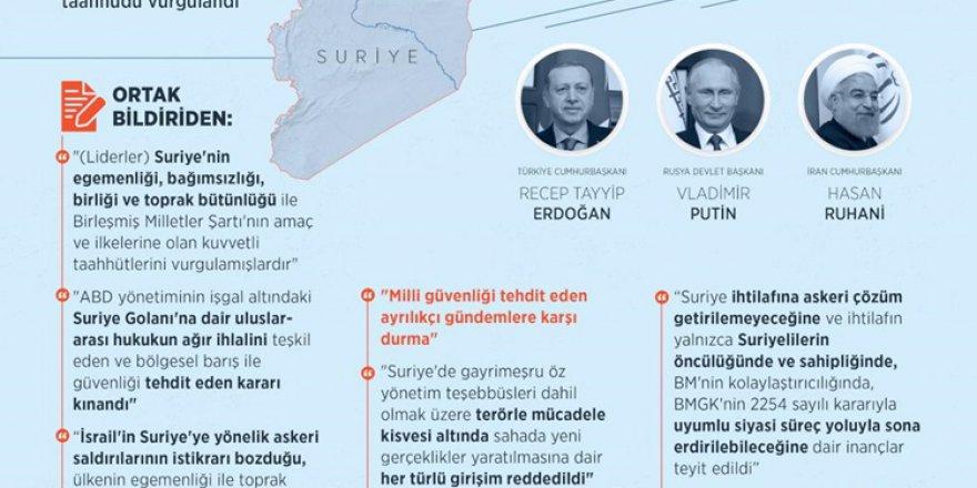 Erdoğan: Suriye'nin istikbali için en büyük tehdit kaynağı YPG/PYD&