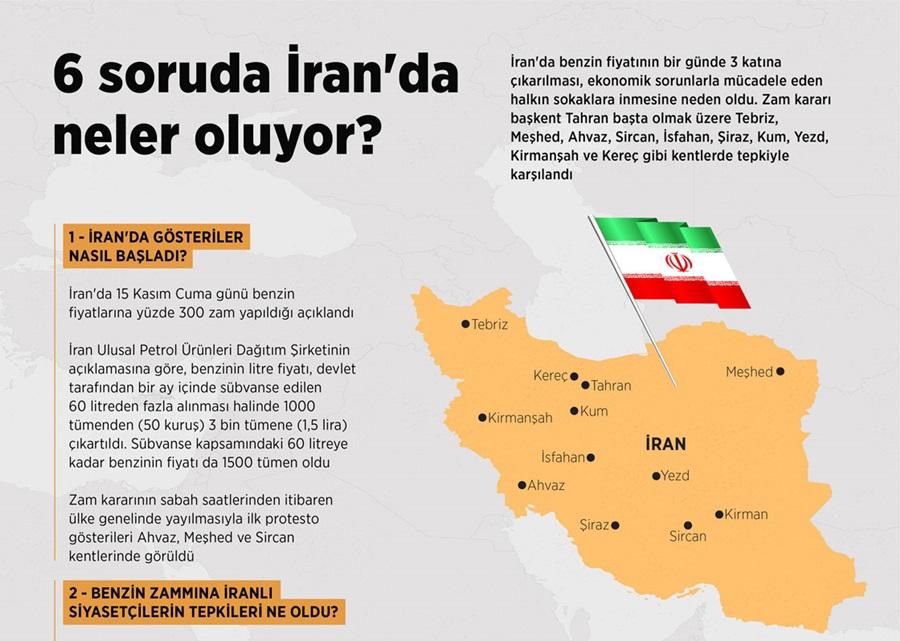 6 soruda İran'da neler oluyor? 1