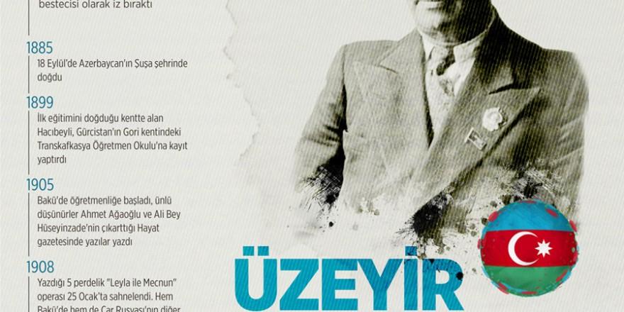 Azerbaycan Milli Marşı'nın bestecisi Üzeyir Hacıbeyli
