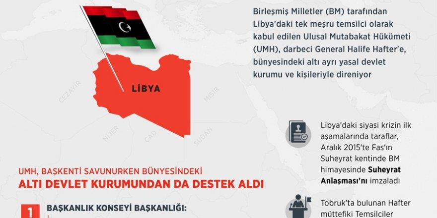 Libya'daki UMH, yasal kurumlarıyla Hafter'e karşı Trablus'