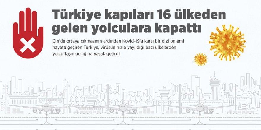 Foto Galeri: Türkiye 16 ülkeye kapılarını kapattı
