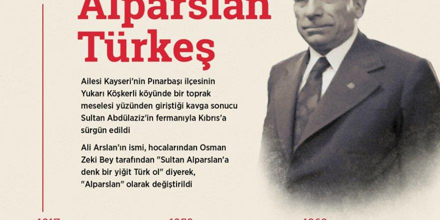 Ülkücü Hareketin Lideri Alparslan Türkeş