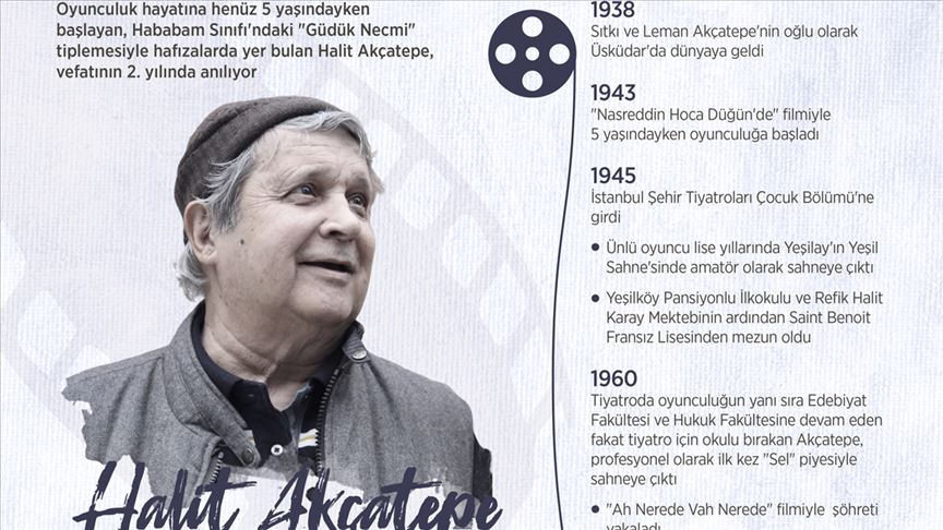 'Yeşilçam'ın gülen ve güldüren yüzü: Halit Akçatepe'