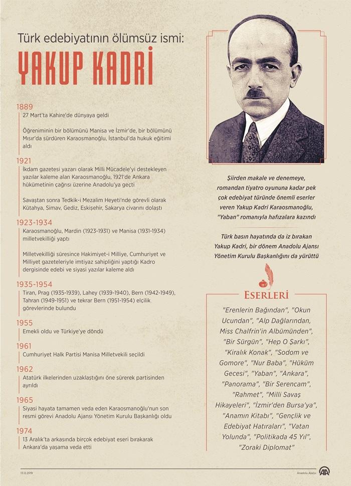 Türk edebiyatının ölümsüz ismi: Yakup Kadri