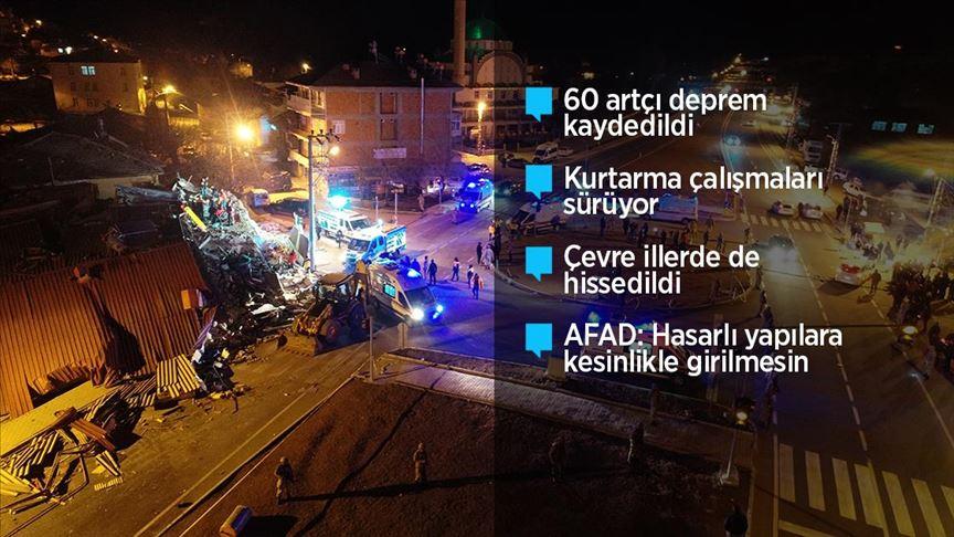 Elazığ'da 6,8 büyüklüğünde deprem: 15 kişi hayatını kaybetti