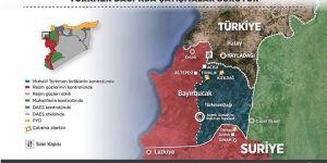 Esed rejimi, Türkmendağı ve Cebel Ekrad'ı vuruyor