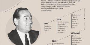 Milli iradeyi sandığa yansıtan ilk başbakan: Adnan Menderes