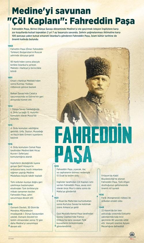 fahreddin-pasa.jpg
