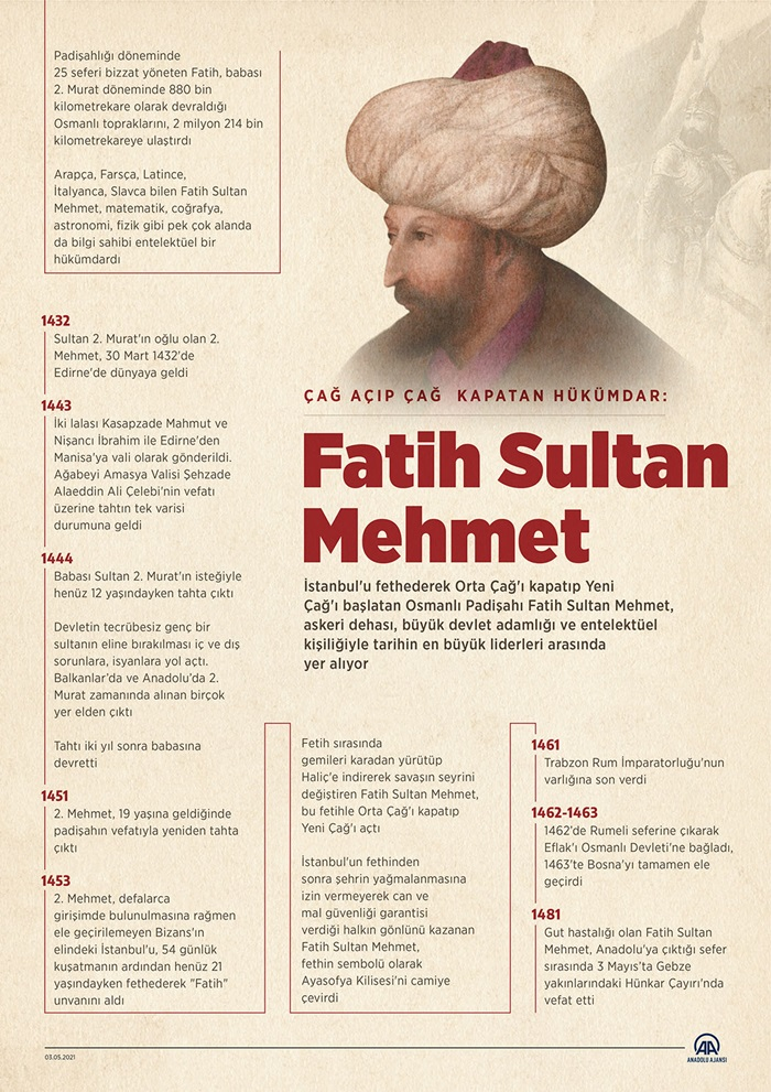 fatih-sultan-mehmet-1.jpg