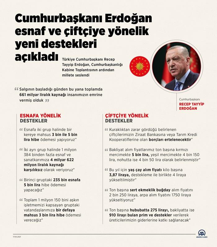 erdogan-esnaf-ve-ciftciye-yonelik-yeni-destekleri.jpg