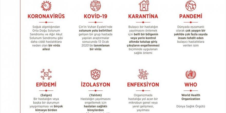 Koronavirüse karşı '14 altın kural' işaret diline çevrildi